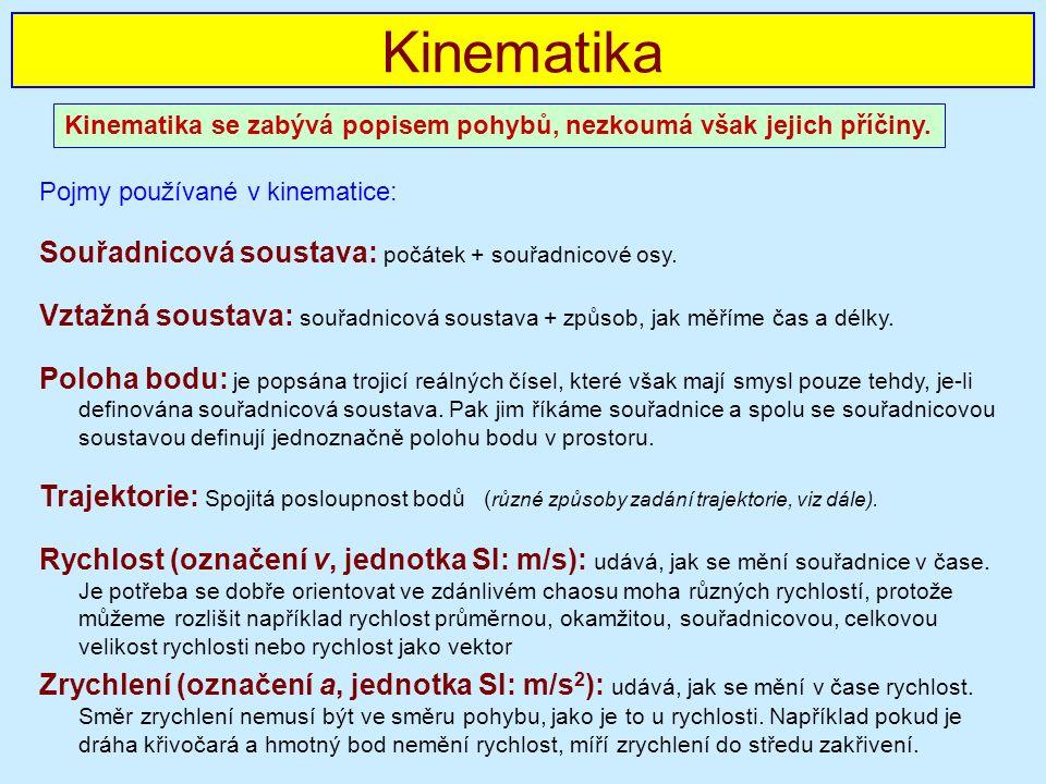 Pojmy používané v kinematice: Souřadnicová soustava: počátek + souřadnicové osy.
