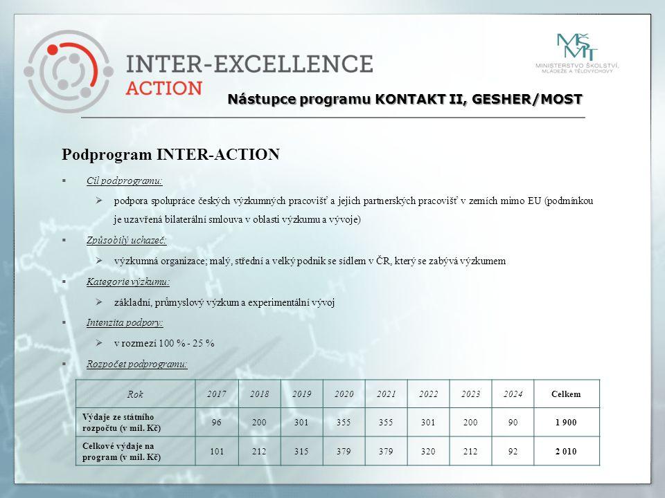 Podprogram INTER-ACTION  Cíl podprogramu:  podpora spolupráce českých výzkumných pracovišť a jejich partnerských pracovišť v zemích mimo EU (podmínk