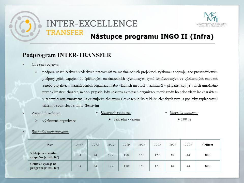 Podprogram INTER-TRANSFER  Cíl podprogramu:  podpora účasti českých vědeckých pracovníků na mezinárodních projektech výzkumu a vývoje, a to prostřed