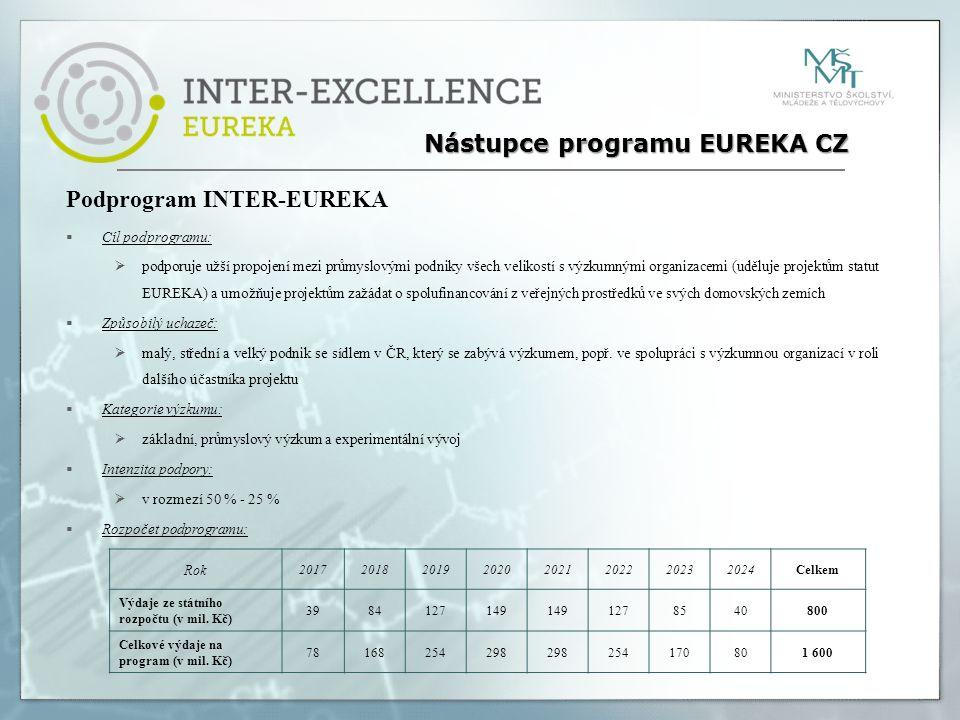Podprogram INTER-EUREKA  Cíl podprogramu:  podporuje užší propojení mezi průmyslovými podniky všech velikostí s výzkumnými organizacemi (uděluje projektům statut EUREKA) a umožňuje projektům zažádat o spolufinancování z veřejných prostředků ve svých domovských zemích  Způsobilý uchazeč:  malý, střední a velký podnik se sídlem v ČR, který se zabývá výzkumem, popř.