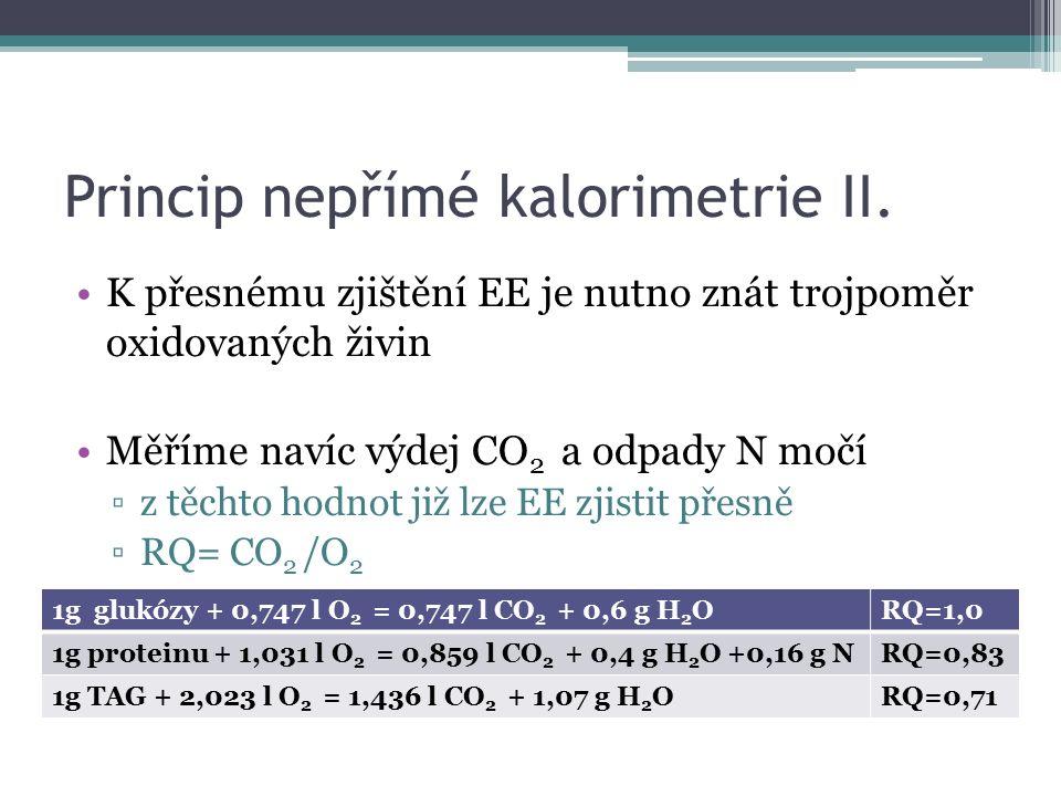 Princip nepřímé kalorimetrie II. K přesnému zjištění EE je nutno znát trojpoměr oxidovaných živin Měříme navíc výdej CO 2 a odpady N močí ▫z těchto ho