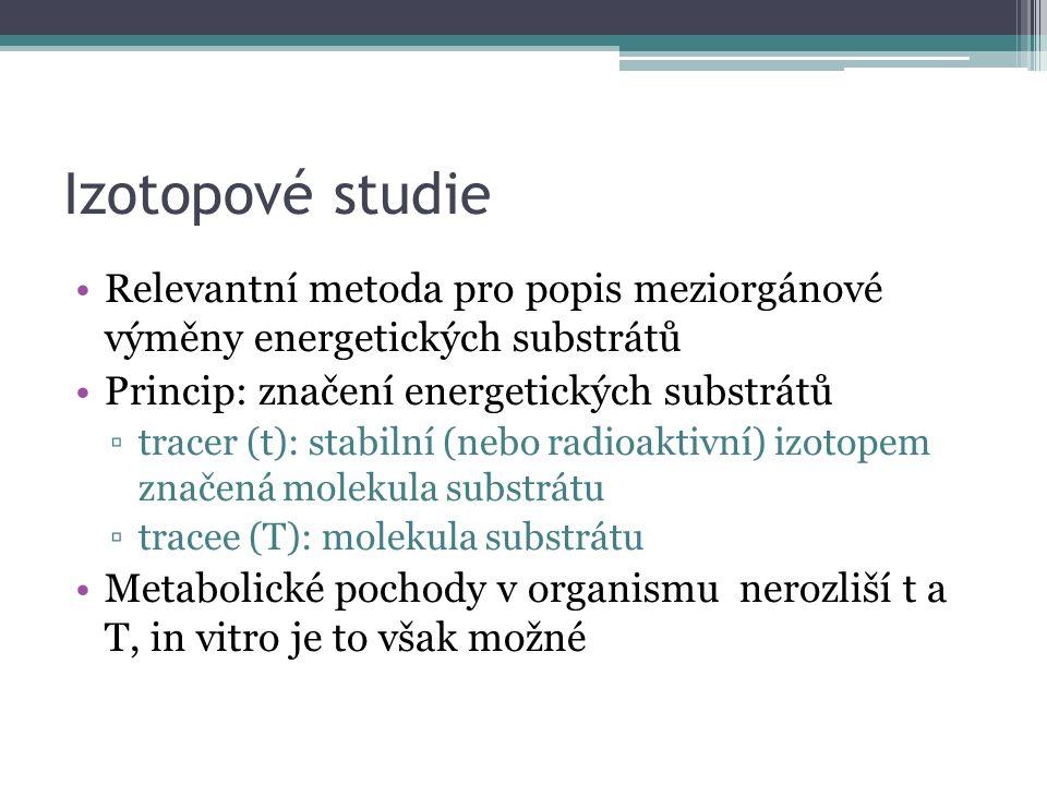 Izotopové studie Relevantní metoda pro popis meziorgánové výměny energetických substrátů Princip: značení energetických substrátů ▫tracer (t): stabilní (nebo radioaktivní) izotopem značená molekula substrátu ▫tracee (T): molekula substrátu Metabolické pochody v organismu nerozliší t a T, in vitro je to však možné