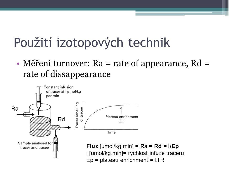 Použití izotopových technik Měření turnover: Ra = rate of appearance, Rd = rate of dissappearance Ra Rd Flux [umol/kg.min] = Ra = Rd = i/Ep i [umol/kg.min]= rychlost infuze traceru Ep = plateau enrichment = tTR