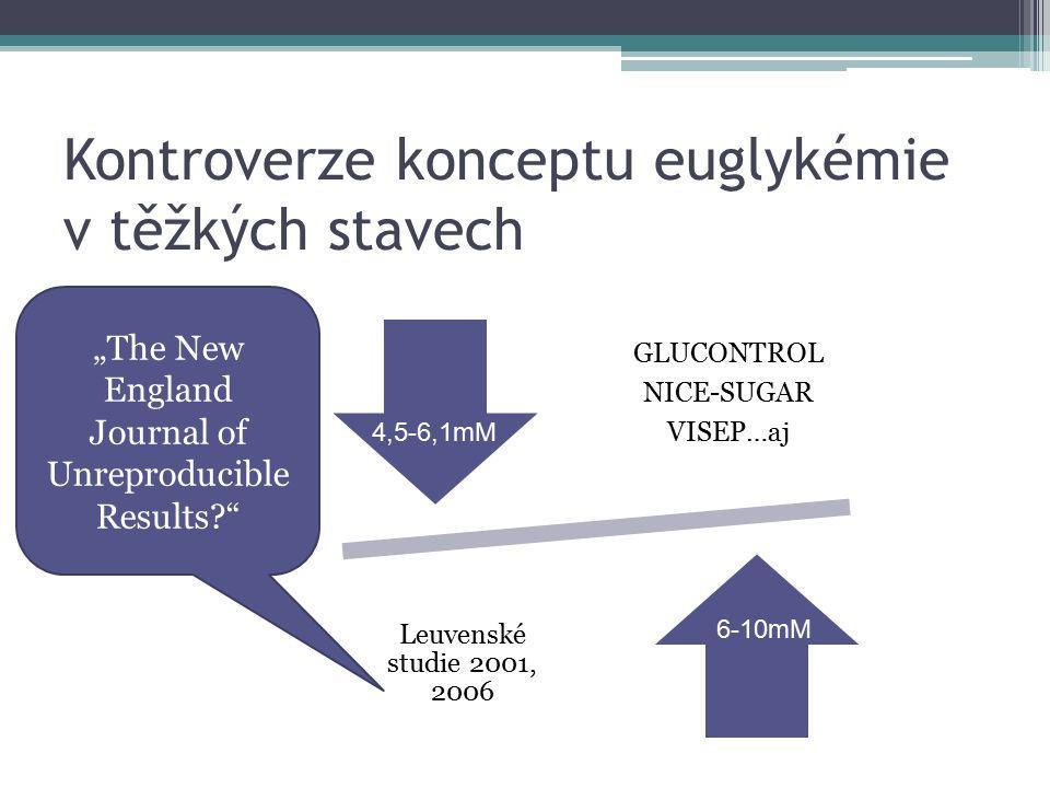 "Kontroverze konceptu euglykémie v těžkých stavech GLUCONTROL NICE-SUGAR VISEP…aj Leuvenské studie 2001, 2006 ""The New England Journal of Unreproducibl"