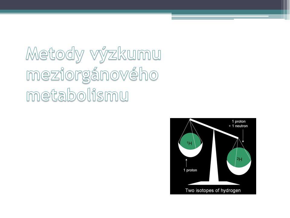 Výstup měření tT ratio m/z relativní intenzita 180 181 182 D-3- 13 C-glukóza, M=181 D-glukóza, M=180