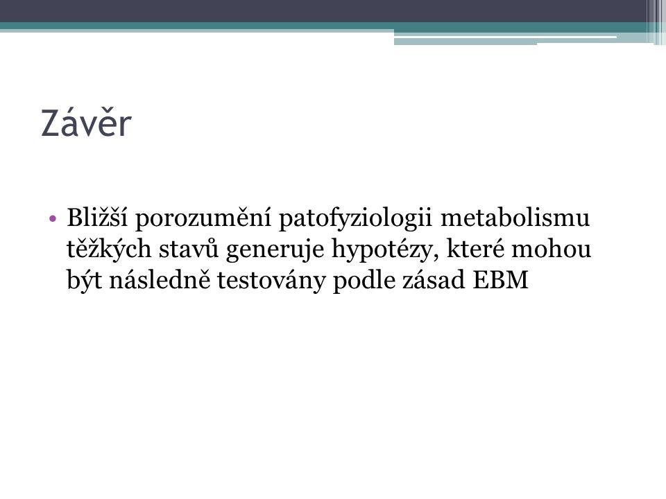 Závěr Bližší porozumění patofyziologii metabolismu těžkých stavů generuje hypotézy, které mohou být následně testovány podle zásad EBM