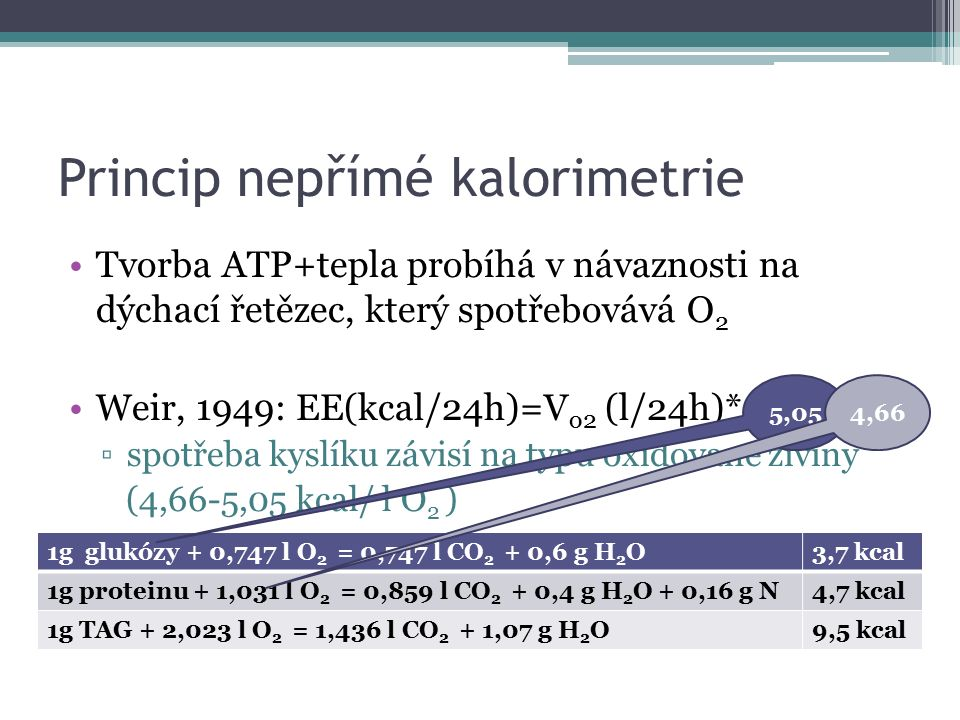 Princip nepřímé kalorimetrie Tvorba ATP+tepla probíhá v návaznosti na dýchací řetězec, který spotřebovává O 2 Weir, 1949: EE(kcal/24h)=V o2 (l/24h)*4,856 ▫spotřeba kyslíku závisí na typu oxidované živiny (4,66-5,05 kcal/ l O 2 ) 1g glukózy + 0,747 l O 2 = 0,747 l CO 2 + 0,6 g H 2 O3,7 kcal 1g proteinu + 1,031 l O 2 = 0,859 l CO 2 + 0,4 g H 2 O + 0,16 g N4,7 kcal 1g TAG + 2,023 l O 2 = 1,436 l CO 2 + 1,07 g H 2 O9,5 kcal 5,054,66
