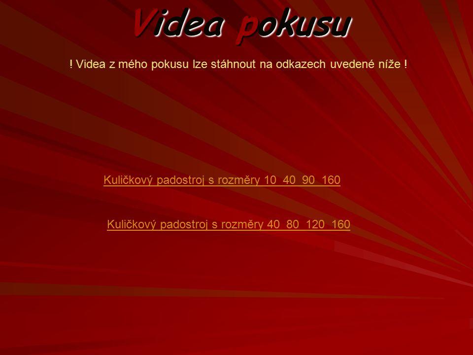 Videa pokusu Kuličkový padostroj s rozměry 10_40_90_160 Kuličkový padostroj s rozměry 40_80_120_160 .