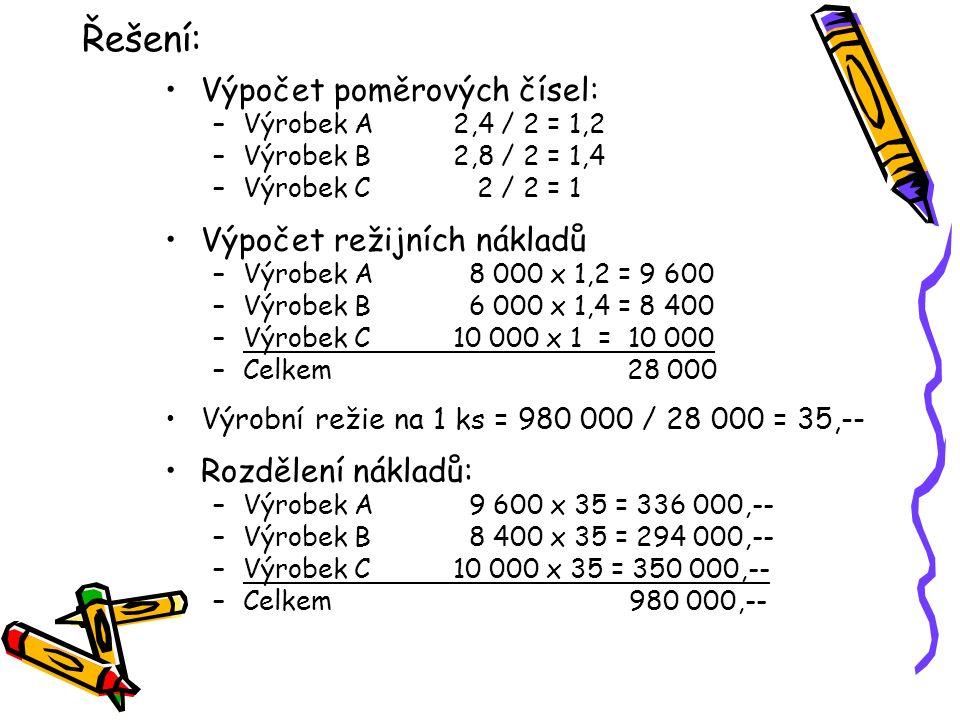 Řešení: Výpočet poměrových čísel: –Výrobek A2,4 / 2 = 1,2 –Výrobek B2,8 / 2 = 1,4 –Výrobek C 2 / 2 = 1 Výpočet režijních nákladů –Výrobek A 8 000 x 1,2 = 9 600 –Výrobek B 6 000 x 1,4 = 8 400 –Výrobek C10 000 x 1 = 10 000 –Celkem 28 000 Výrobní režie na 1 ks = 980 000 / 28 000 = 35,-- Rozdělení nákladů: –Výrobek A 9 600 x 35 = 336 000,-- –Výrobek B 8 400 x 35 = 294 000,-- –Výrobek C10 000 x 35 = 350 000,-- –Celkem 980 000,--