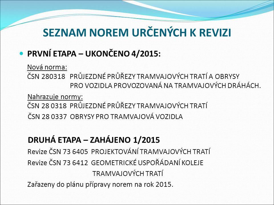 SEZNAM NOREM URČENÝCH K REVIZI PRVNÍ ETAPA – UKONČENO 4/2015: Nová norma: ČSN 280318 PRŮJEZDNÉ PRŮŘEZY TRAMVAJOVÝCH TRATÍ A OBRYSY PRO VOZIDLA PROVOZOVANÁ NA TRAMVAJOVÝCH DRÁHÁCH.