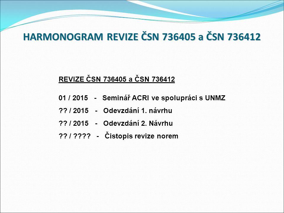 HARMONOGRAM REVIZE ČSN 736405 a ČSN 736412 REVIZE ČSN 736405 a ČSN 736412 01 / 2015 - Seminář ACRI ve spolupráci s UNMZ .
