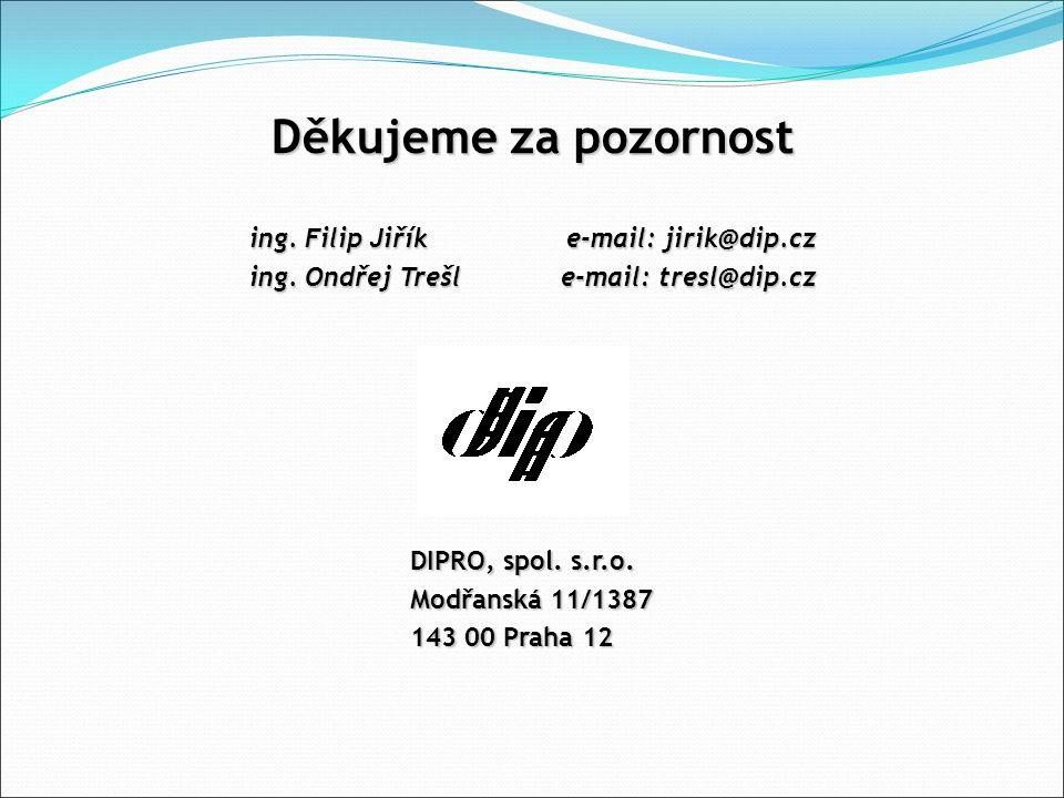 Děkujeme za pozornost DIPRO, spol. s.r.o. Modřanská 11/1387 143 00 Praha 12 ing.