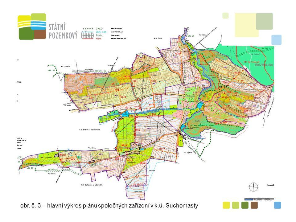 obr. č. 3 – hlavní výkres plánu společných zařízení v k.ú. Suchomasty
