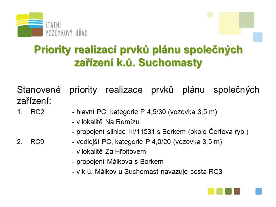 13 Priority realizací prvků plánu společných zařízení k.ú.