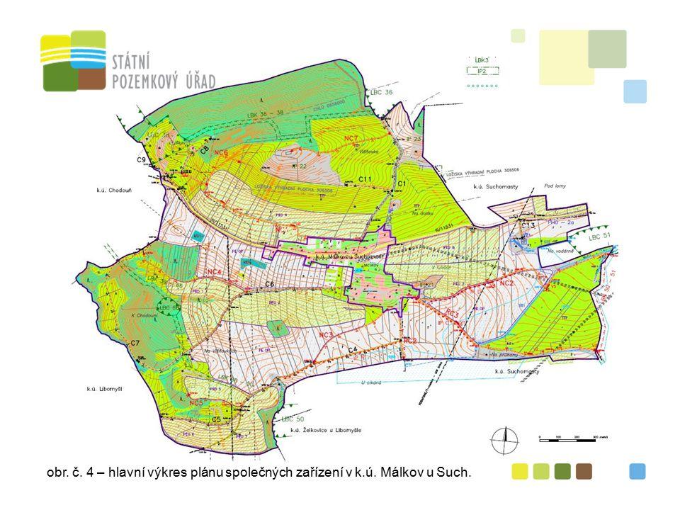 obr. č. 4 – hlavní výkres plánu společných zařízení v k.ú. Málkov u Such.