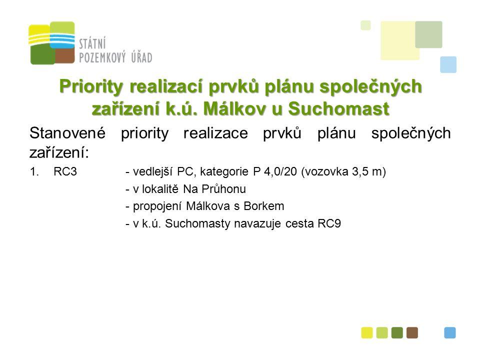15 Priority realizací prvků plánu společných zařízení k.ú.