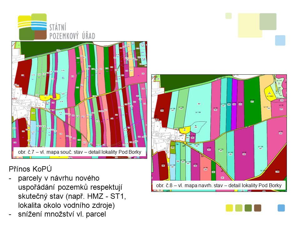 Přínos KoPÚ -parcely v návrhu nového uspořádání pozemků respektují skutečný stav (např.