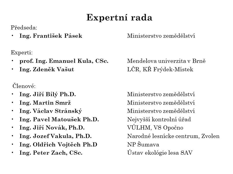 Expertní rada Předseda: Ing. František Pásek Ministerstvo zemědělství Experti: prof.