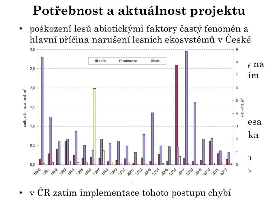 Potřebnost a aktuálnost projektu poškození lesů abiotickými faktory častý fenomén a hlavní příčina narušení lesních ekosystémů v České republice snižují výnos z těžby dříví a naopak zvyšují náklady na nahodilé těžby, obnovu a způsobují problémy v lesním hospodářství vytvoření systému pro krátkodobé předpovědi rizik poškození smrkových porostů abiotickými činiteli představuje významný příspěvek k managementu lesa využití GIS a různých modelů pro předpovídání rizika a intenzity poškození tvoří v zemích s dlouhou lesnickou tradicí rychle se rozvíjející součást lesního hospodářství (např.
