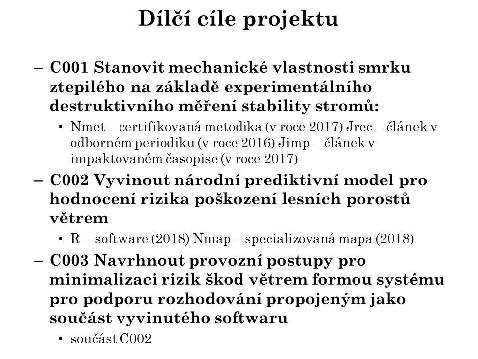 Dílčí cíle projektu – C001 Stanovit mechanické vlastnosti smrku ztepilého na základě experimentálního destruktivního měření stability stromů: Nmet – certifikovaná metodika (v roce 2017) Jrec – článek v odborném periodiku (v roce 2016) Jimp – článek v impaktovaném časopise (v roce 2017) – C002 Vyvinout národní prediktivní model pro hodnocení rizika poškození lesních porostů větrem R – software (2018) Nmap – specializovaná mapa (2018) – C003 Navrhnout provozní postupy pro minimalizaci rizik škod větrem formou systému pro podporu rozhodování propojeným jako součást vyvinutého softwaru součást C002