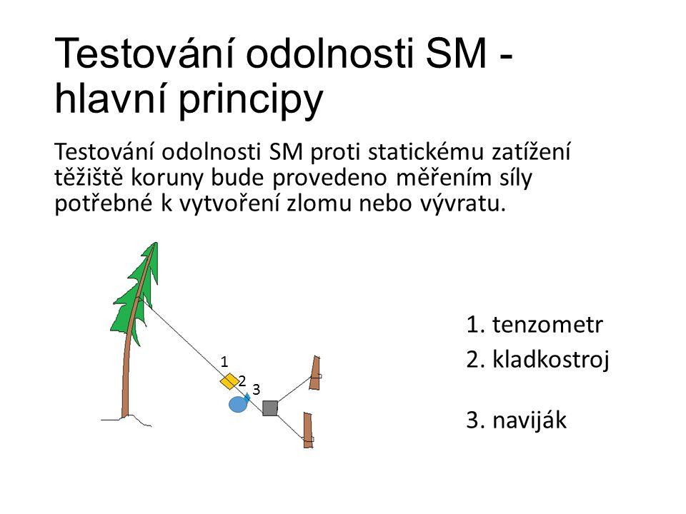 Testování odolnosti SM - hlavní principy Testování odolnosti SM proti statickému zatížení těžiště koruny bude provedeno měřením síly potřebné k vytvoření zlomu nebo vývratu.