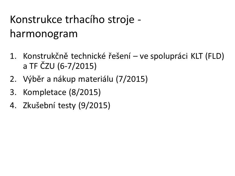 Konstrukce trhacího stroje - harmonogram 1.Konstrukčně technické řešení – ve spolupráci KLT (FLD) a TF ČZU (6-7/2015) 2.Výběr a nákup materiálu (7/2015) 3.Kompletace (8/2015) 4.Zkušební testy (9/2015)
