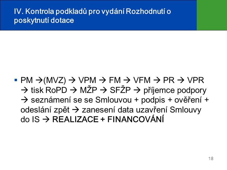 IV. Kontrola podkladů pro vydání Rozhodnutí o poskytnutí dotace  PM  (MVZ)  VPM  FM  VFM  PR  VPR  tisk RoPD  MŽP  SFŽP  příjemce podpory 