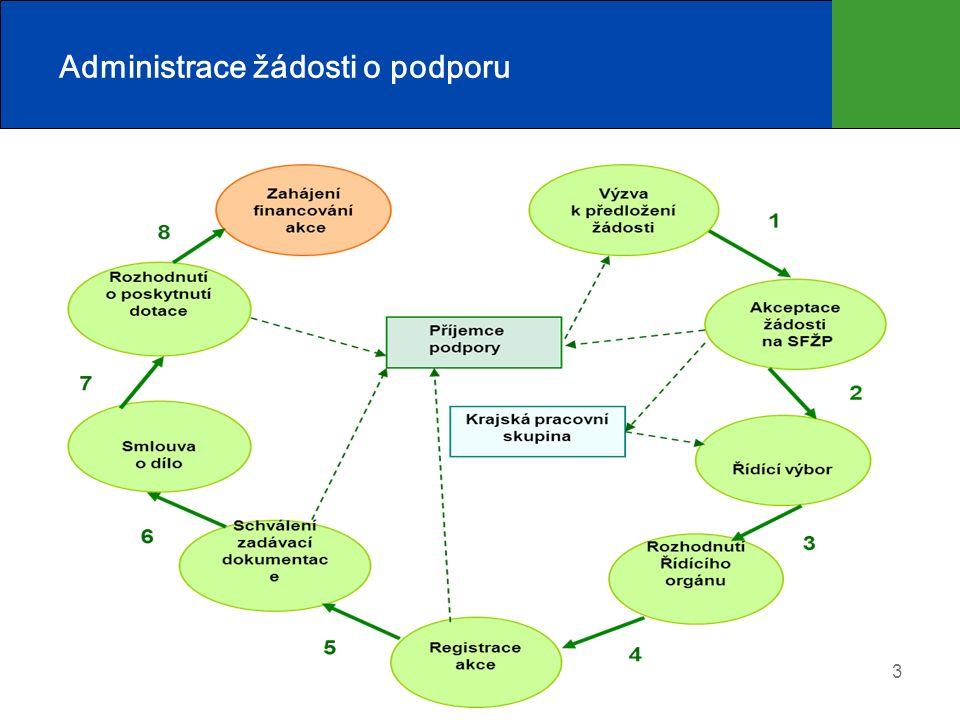 24 VI. Průběžná monitorovací zpráva