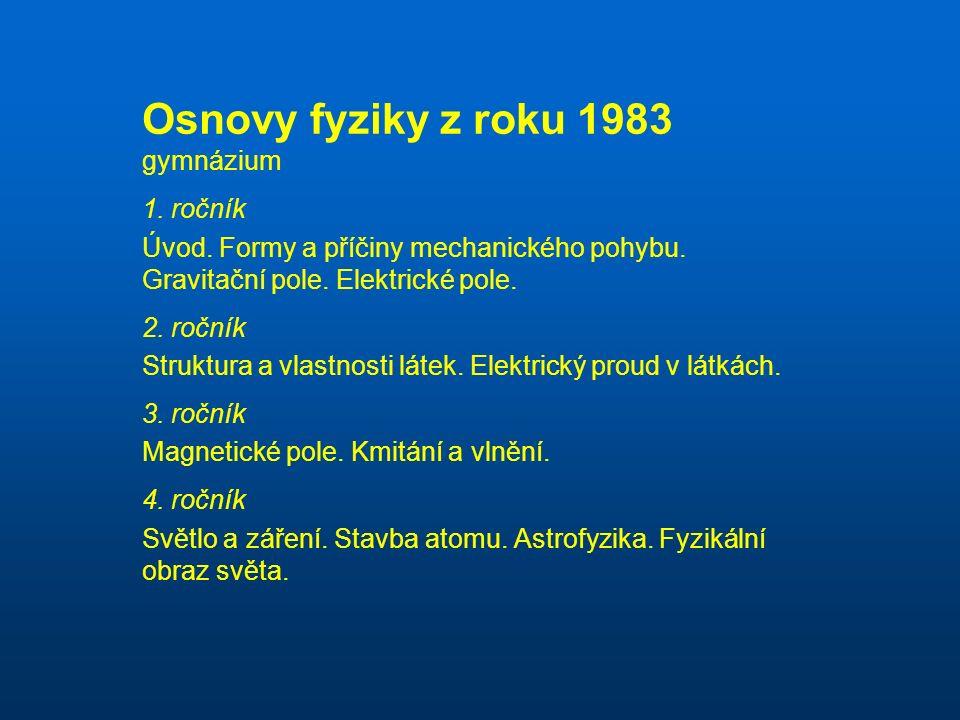 Osnovy fyziky z roku 1983 gymnázium 1. ročník Úvod.