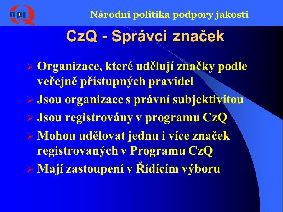 Národní politika podpory jakosti Sekretariát Programu CzQ  Je výkonnou složkou Programu CzQ  Zajišťuje chod Programu po stránce administrativní a or