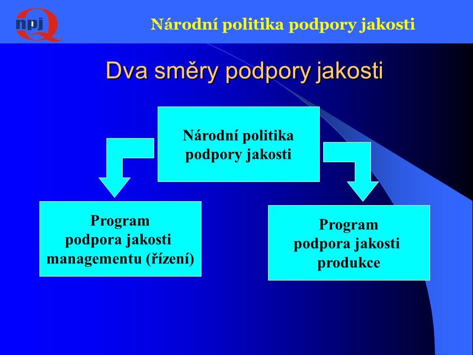 Národní politika podpory jakosti Usnesení vlády číslo 685 (ze dne 26.června 2002) o programu podpory prodeje kvalitních výrobků Vláda souhlasí s Progr