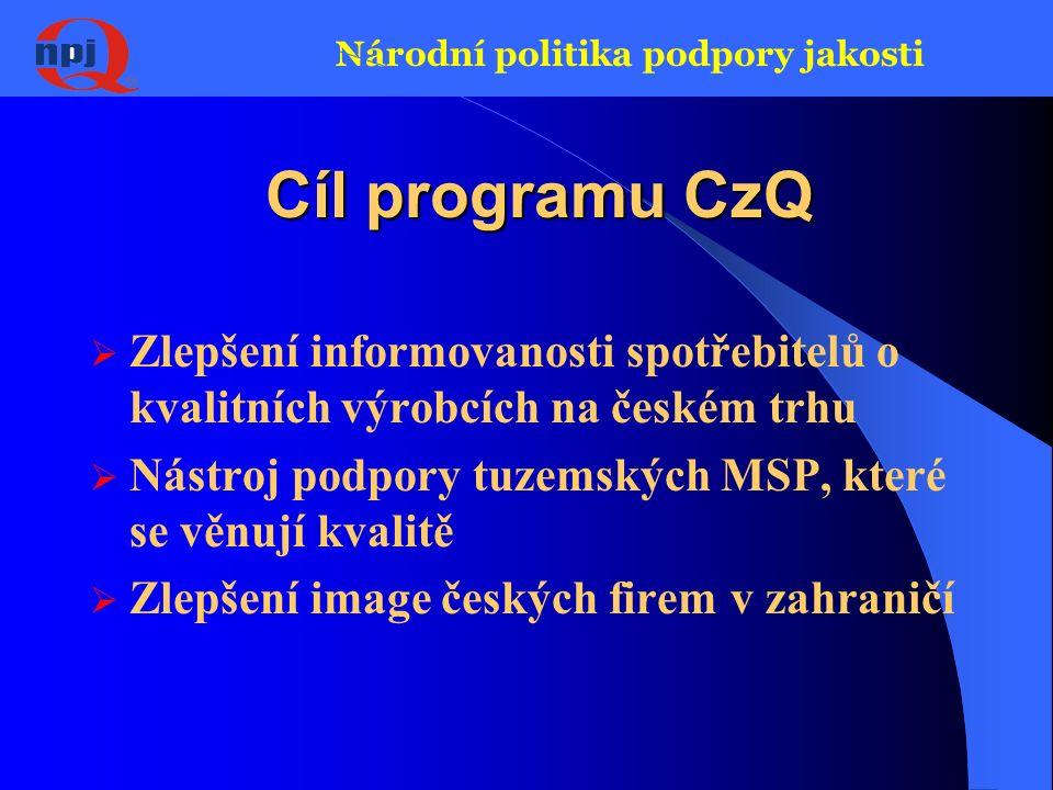 Národní politika podpory jakosti Cíl programu CzQ  Zlepšení informovanosti spotřebitelů o kvalitních výrobcích na českém trhu  Nástroj podpory tuzemských MSP, které se věnují kvalitě  Zlepšení image českých firem v zahraničí