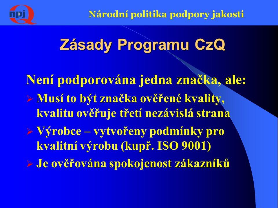 Národní politika podpory jakosti Cíl programu CzQ  Zlepšení informovanosti spotřebitelů o kvalitních výrobcích na českém trhu  Nástroj podpory tuzem