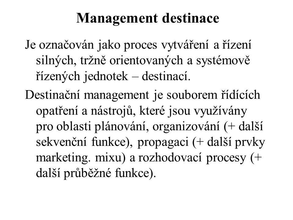 Management destinace Je označován jako proces vytváření a řízení silných, tržně orientovaných a systémově řízených jednotek – destinací.