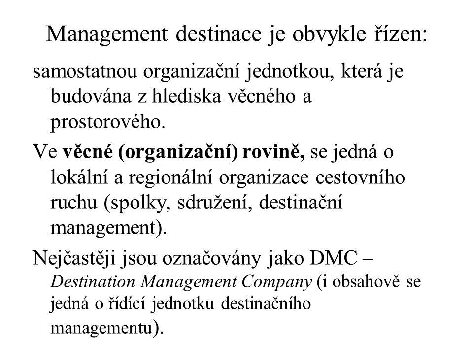 Management destinace je obvykle řízen: samostatnou organizační jednotkou, která je budována z hlediska věcného a prostorového.