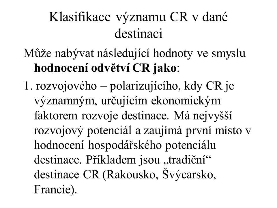 Klasifikace významu CR v dané destinaci Může nabývat následující hodnoty ve smyslu hodnocení odvětví CR jako: 1.