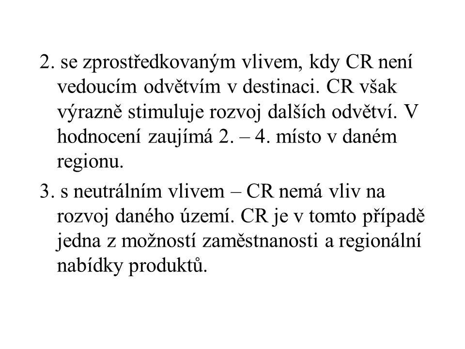 2. se zprostředkovaným vlivem, kdy CR není vedoucím odvětvím v destinaci.