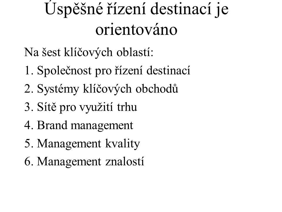 Úspěšné řízení destinací je orientováno Na šest klíčových oblastí: 1.