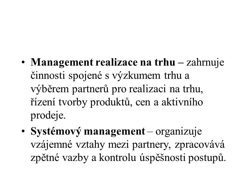 Management realizace na trhu – zahrnuje činnosti spojené s výzkumem trhu a výběrem partnerů pro realizaci na trhu, řízení tvorby produktů, cen a aktivního prodeje.