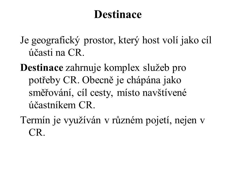 Destinace Je geografický prostor, který host volí jako cíl účasti na CR.