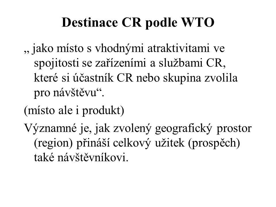 """Destinace CR podle WTO """" jako místo s vhodnými atraktivitami ve spojitosti se zařízeními a službami CR, které si účastník CR nebo skupina zvolila pro návštěvu ."""