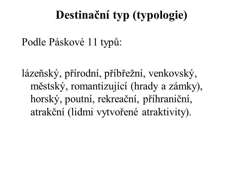 Destinační typ (typologie) Podle Páskové 11 typů: lázeňský, přírodní, příbřežní, venkovský, městský, romantizující (hrady a zámky), horský, poutní, rekreační, příhraniční, atrakční (lidmi vytvořené atraktivity).