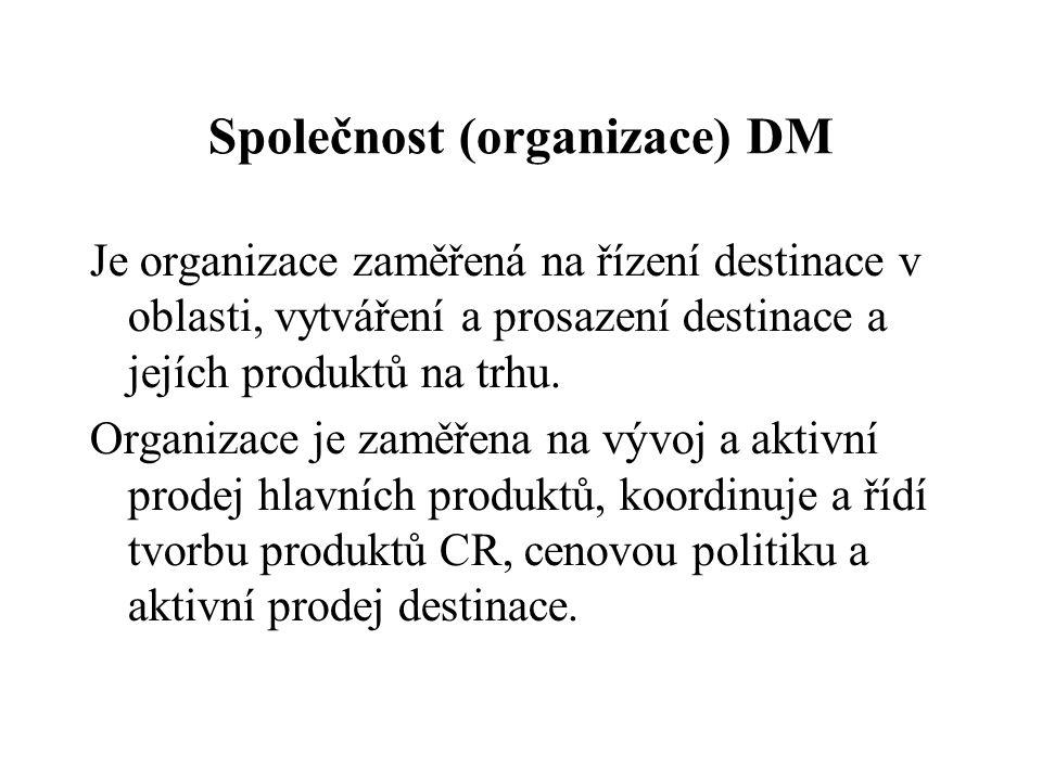 Společnost (organizace) DM Je organizace zaměřená na řízení destinace v oblasti, vytváření a prosazení destinace a jejích produktů na trhu.