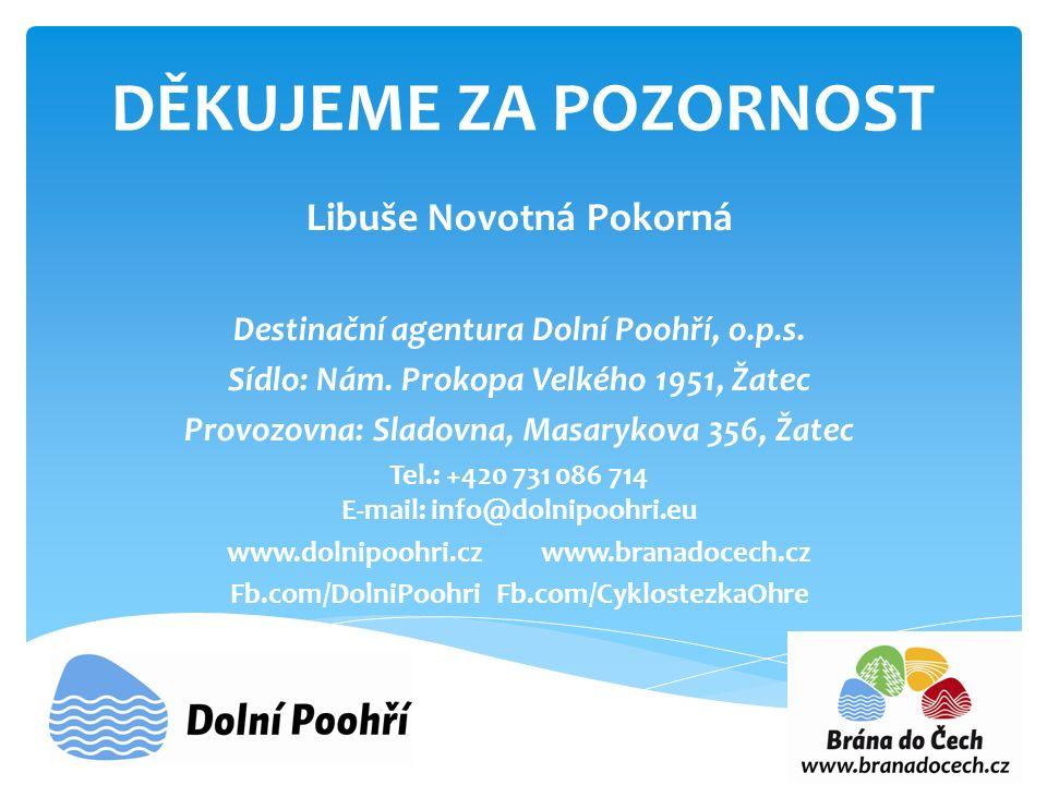 DĚKUJEME ZA POZORNOST Libuše Novotná Pokorná Destinační agentura Dolní Poohří, o.p.s.