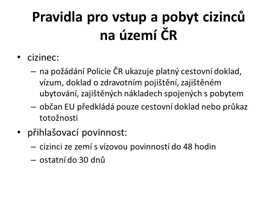 Pravidla pro vstup a pobyt cizinců na území ČR cizinec: – na požádání Policie ČR ukazuje platný cestovní doklad, vízum, doklad o zdravotním pojištění,