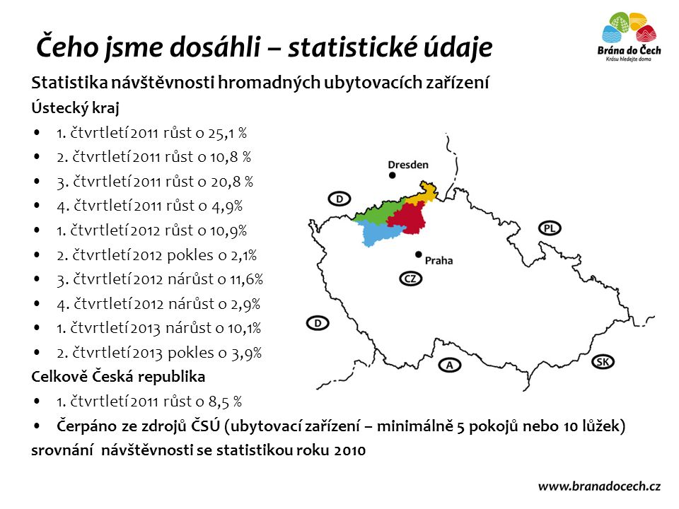 Čeho jsme dosáhli – statistické údaje Statistika návštěvnosti hromadných ubytovacích zařízení Ústecký kraj 1.