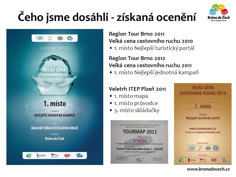Čeho jsme dosáhli - získaná ocenění Region Tour Brno 2011 Velká cena cestovního ruchu 2010 1.