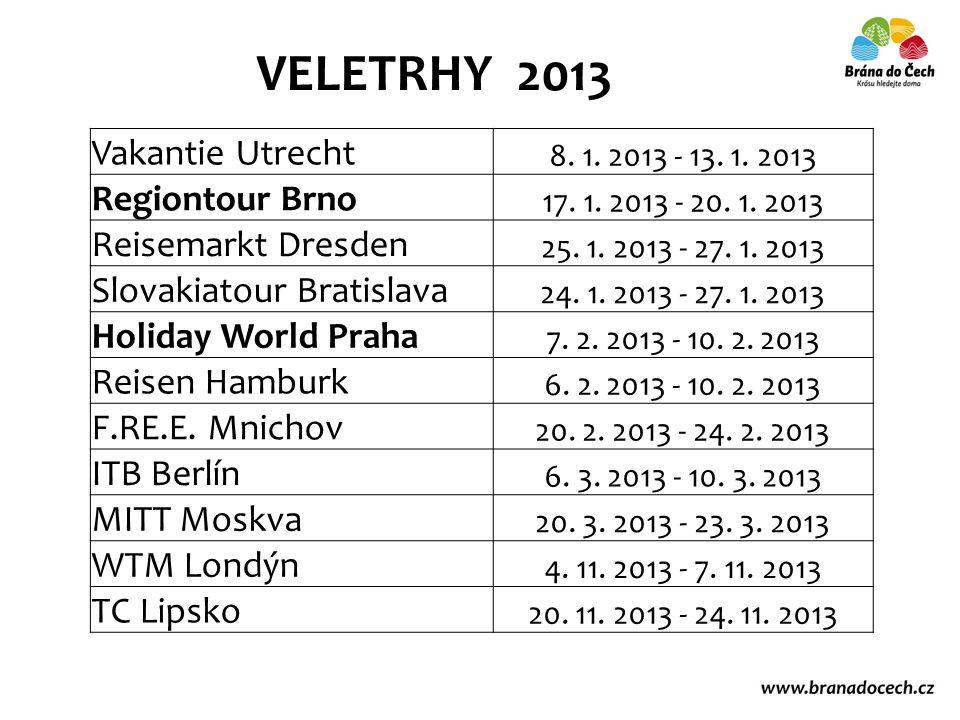 VELETRHY 2013 Vakantie Utrecht 8. 1. 2013 - 13. 1.