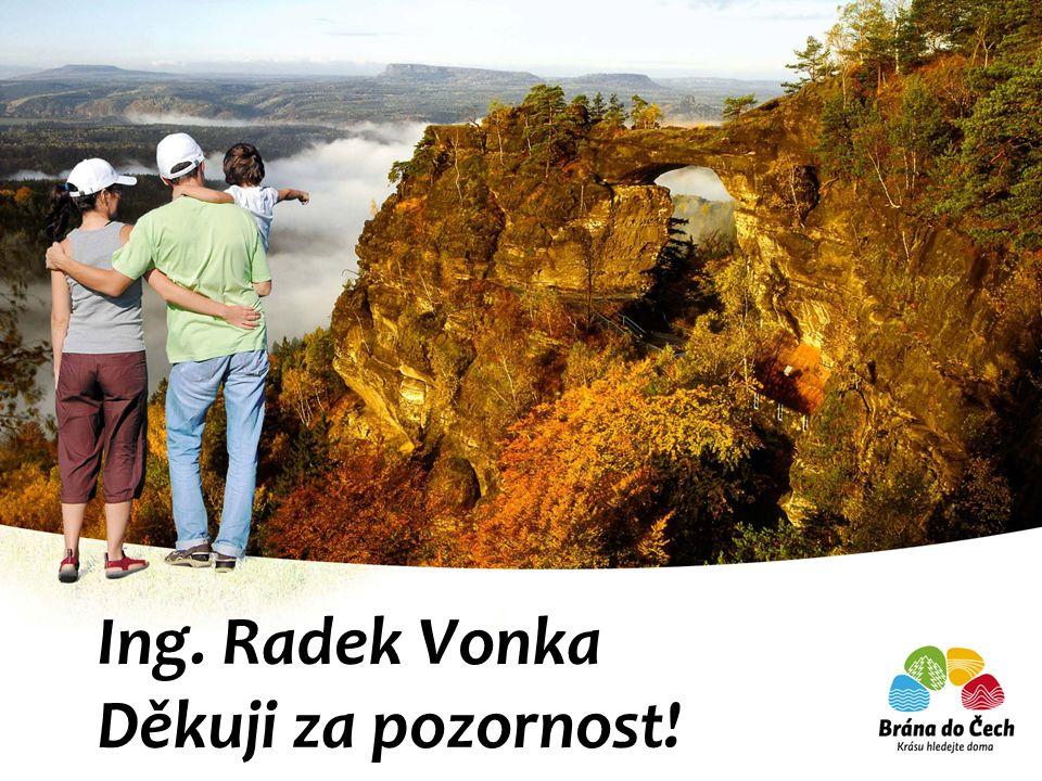 Ing. Radek Vonka Děkuji za pozornost!