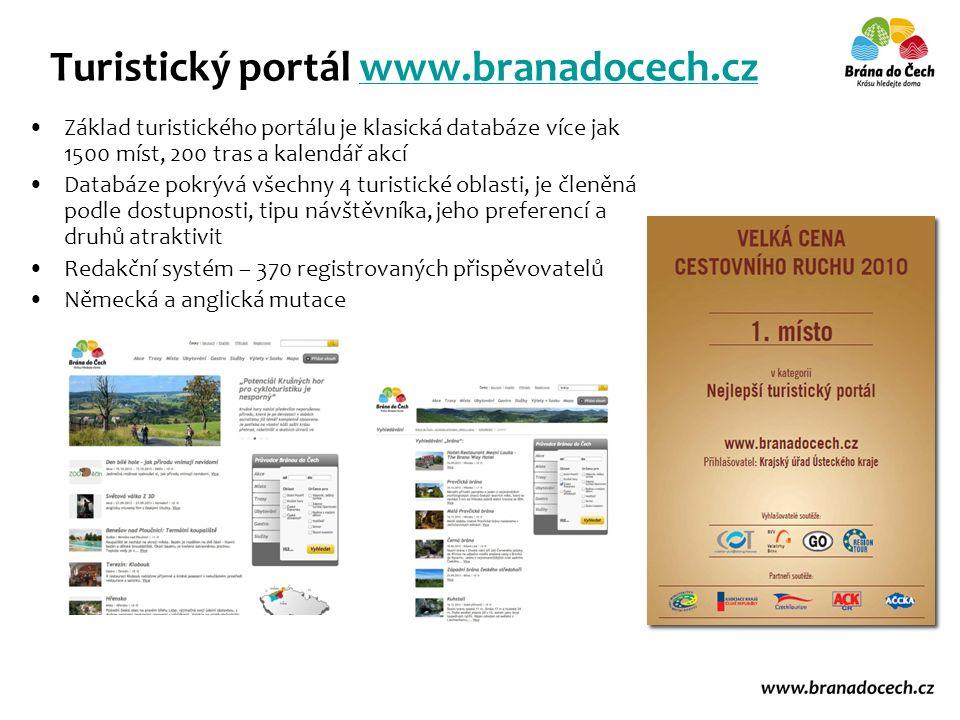 Turistický portál www.branadocech.czwww.branadocech.cz Základ turistického portálu je klasická databáze více jak 1500 míst, 200 tras a kalendář akcí Databáze pokrývá všechny 4 turistické oblasti, je členěná podle dostupnosti, tipu návštěvníka, jeho preferencí a druhů atraktivit Redakční systém – 370 registrovaných přispěvovatelů Německá a anglická mutace